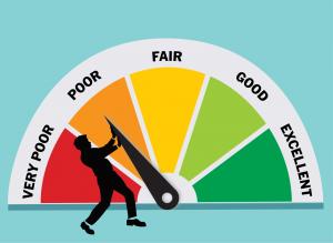 equipment loans credit score
